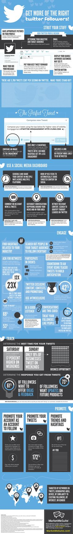SOCIAL MEDIA - Get More of the Right #Twitter Followers #infographic.