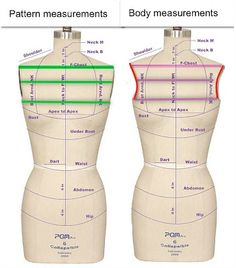 fabulous illustration on how to measure and alter patterns