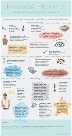 office etiquette essay All workplaces and organizations are grounded on acceptable work etiquettes  these ideal office manners define the behaviors of the.