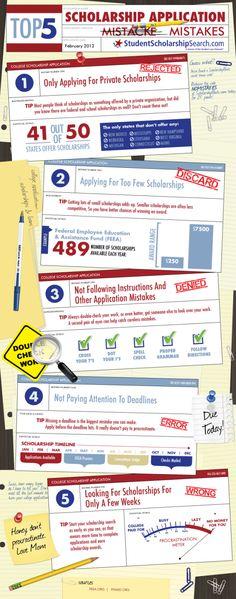 Scholarship Application Mistakes to Avoid
