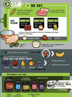 Healthy food #Infographics