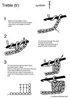 Tous les points de crochet en anglais (et leurs symboles)