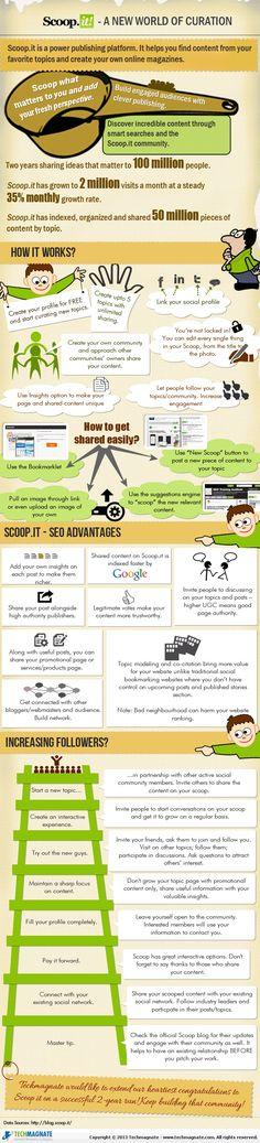 Scoop.it: una herramienta de curación de contenidos #infografia #infographic #socialmedia