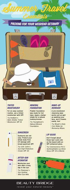 Summer Travel Essentials!