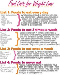 foods for weight loss {Don't lose weight fast, Lose weight NOW!| Amazing diet tips to lose weight fast| dieting has never been easier| lose weight healthy and fast, check it out!| amazing diet tips, lost 20lbs in under a month| awesome! This really works, I lose 40lbs already!|