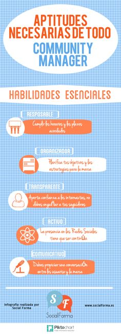 Aptitudes esenciales del Community Manager #infografia #infographic #socialmedia