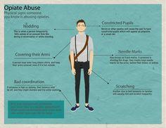 Opiate #Addiction  #Heroin #PrescriptionMeds