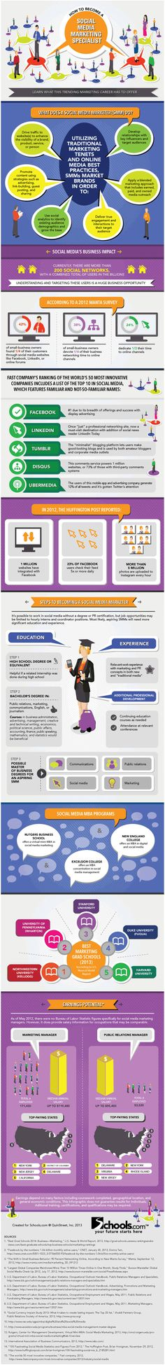 How to Become a Social Media #Marketing Expert? #howto #tips #infographic #socialmedia #education #Facebook #Twitter #LinkedIn #Tumblr