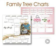 famili scrapbook, famili tree, famili histori