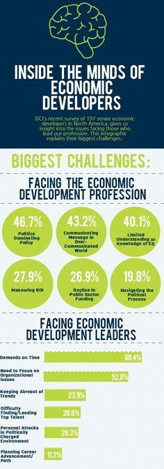 economic development in nunavut