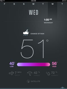 Weather section on iPad / Rally Interactive