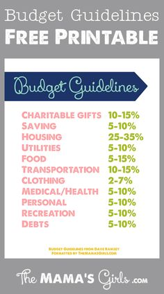 Free Printable Budget Guidelines ~ I need to give to my daughters ready to graduate from college soon!!!!