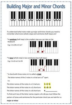 This is an explanation with examples of how major and minor chords are constructed using tones/whole steps and semitones/half steps.   The explanation is followed by FOUR theory worksheet to test students' understanding.  Answer sheets are provided for TWO of the worksheets
