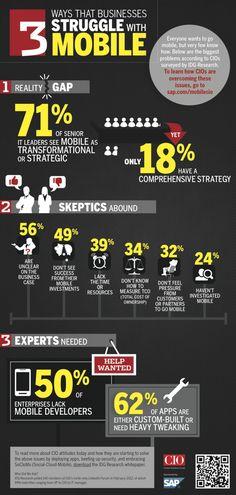 infograph design, busi struggl, social media, mobiles, busi mobil, mobil market, enterpris mobil, busi infograph, mobil infograph