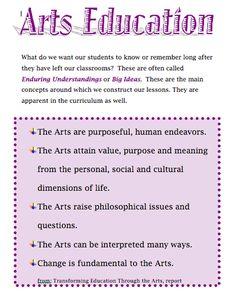 Big Ideas - Enduring Understandings Visual Art