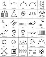 Cherokee Indian Symbols | SCHOOL @ HOME: If You Lived during the Trail of Tears Lesson Plan