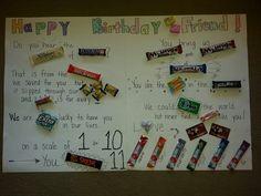 Birthday candy bar board