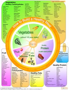 how to make a healthy meal