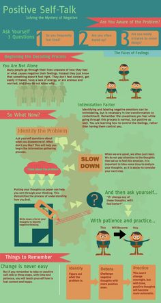 """Positive self-talk. On the way to overcoming negative thinking. (Infographic only) [[many is the time I have had to slow down, stop, and ask, """"What is it I need? What is it that I want?"""" and when I can answer neither question, that's when I know I'm in trouble ...]]"""