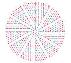 scheme circular crochet