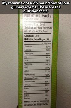 Best Nutrition Facts Ever