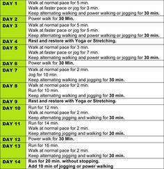 beginners jogging, daily workouts, beginn guid, workout plans, david kirsch