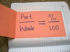 Percent Proportion foldable