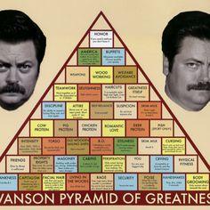 Ron Swanson Pyramid of Greatness for @Hank Hanna