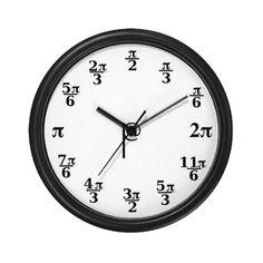 It's the trig unit circle :)