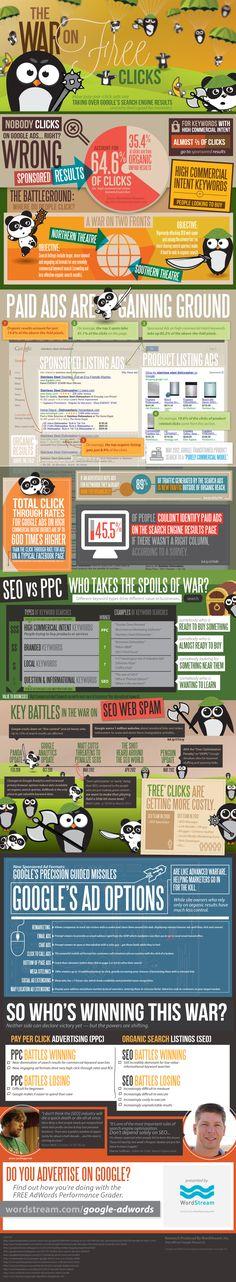 internet marketing, new technology, social media, googl ad, free click, seo, infograph, search engine optimization, socialmedia