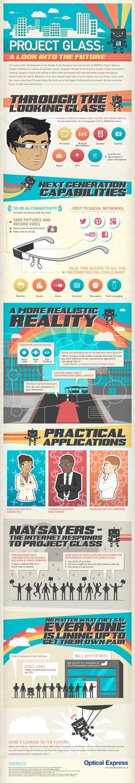 Gafas de #Google: una mirada al futuro #infografia #infographic