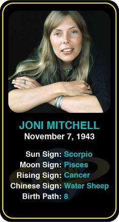 Celeb #Scorpio birthdays: Joni Mitchell's astrology info! Sign up here to see more: https://www.astroconnects.com/galleries/celeb-birthday-gallery/scorpio?start=90  #astrology #horoscope #zodiac #birthchart #natalchart #jonimitchell