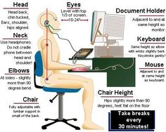 For those of you who sit at a desk all day, here is a simple picture that may prevent lots of pain for you!