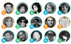 A SUPER interesting infographic on celebrity death