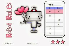 Math Coach's Corner: Robot Rules Function Tables