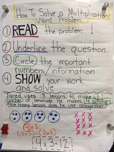 Multiplication word problems anchor chart