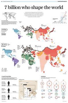 Global demographics - Infographics and data visualisation by Simon Scarr, via Behance