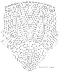teszekveszekvacakolok, crochet stitch, en crochet, mandalas, crochet pattern