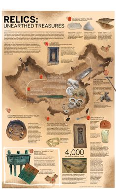 Relics: unearthed treasures. This is an infographic on archeological finds in China