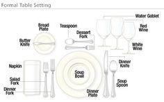 How to Set a Table http://prettyweddingidea.com/