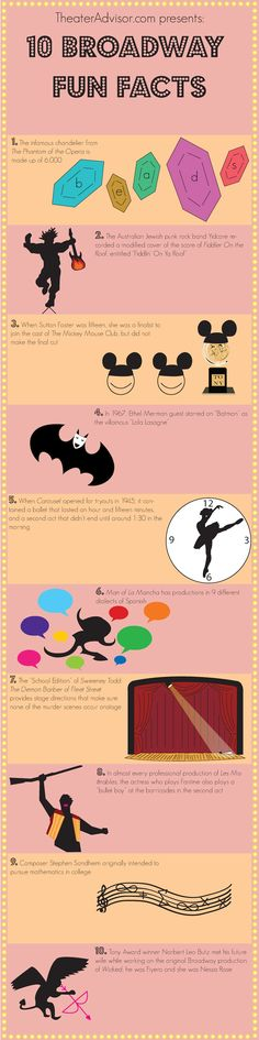 10 Broadway Fun Facts. Haha the last one is ironic, as nessa is the one girl who doesn't have a thing for fiyero!