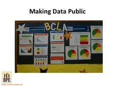 student outcom, school data, data wall, hallway display, better student
