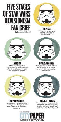 Star Wars @Andrew Bahlmann