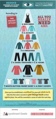 This is how you do a capsule wardrobe.   22 Fashion Infographics You Need In Your Life