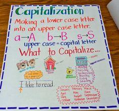 Capitalization Anchor Chart