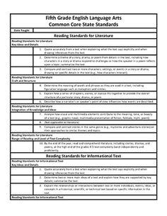 Common Core Checklist for 5th grade