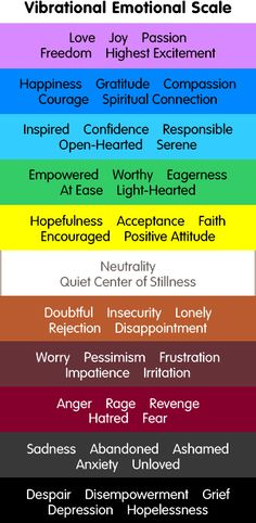 The Abraham-Hicks Emotional Guidance Scale  :::  this is an excellent tool to see where you are and work your way to higher vibrational levels if you want.  You do this by shifting your thinking but you first must notice how you are really feeling ❤