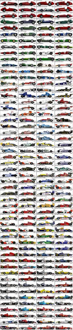 All F1 Winners (1950-2010)