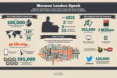 Didi @ Relief Society: LDS General Conference Facts