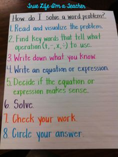How to solve a word problem anchor chart